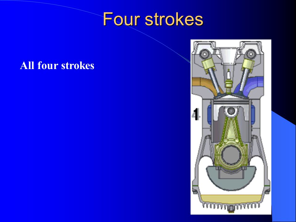 Four Cylinder Engine