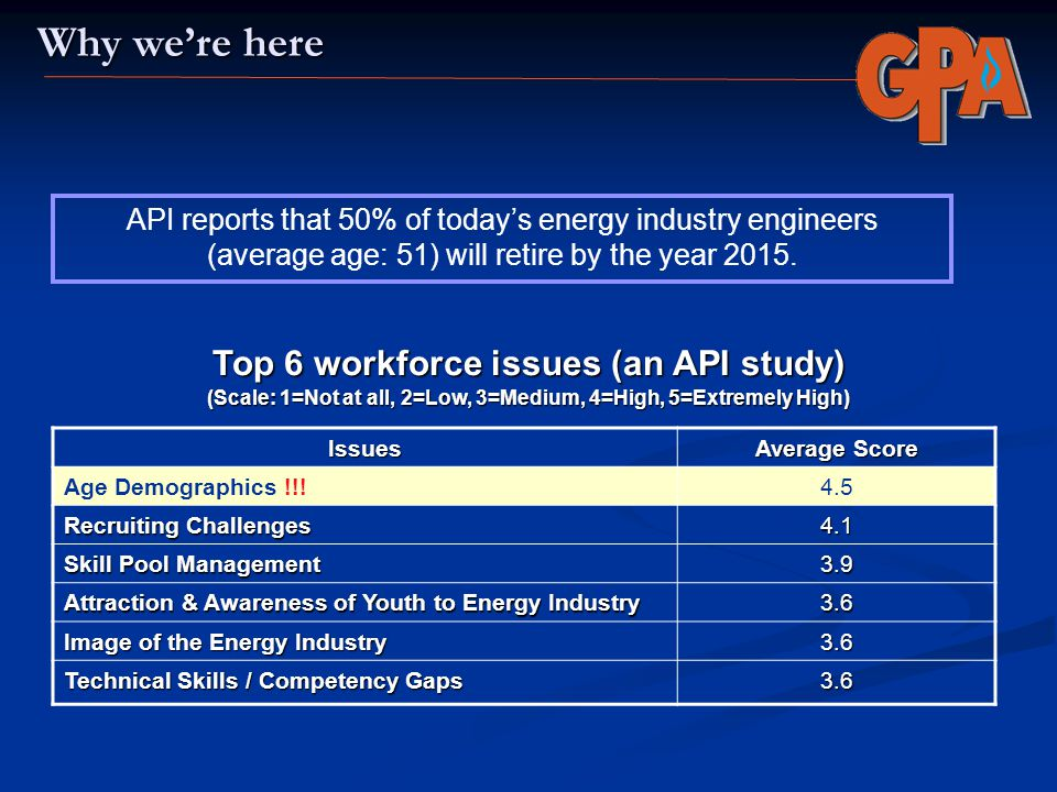 Why were here API reports that 50% of todays energy industry engineers (average age: 51) will retire by the year 2015. Top 6 workforce issues (an API