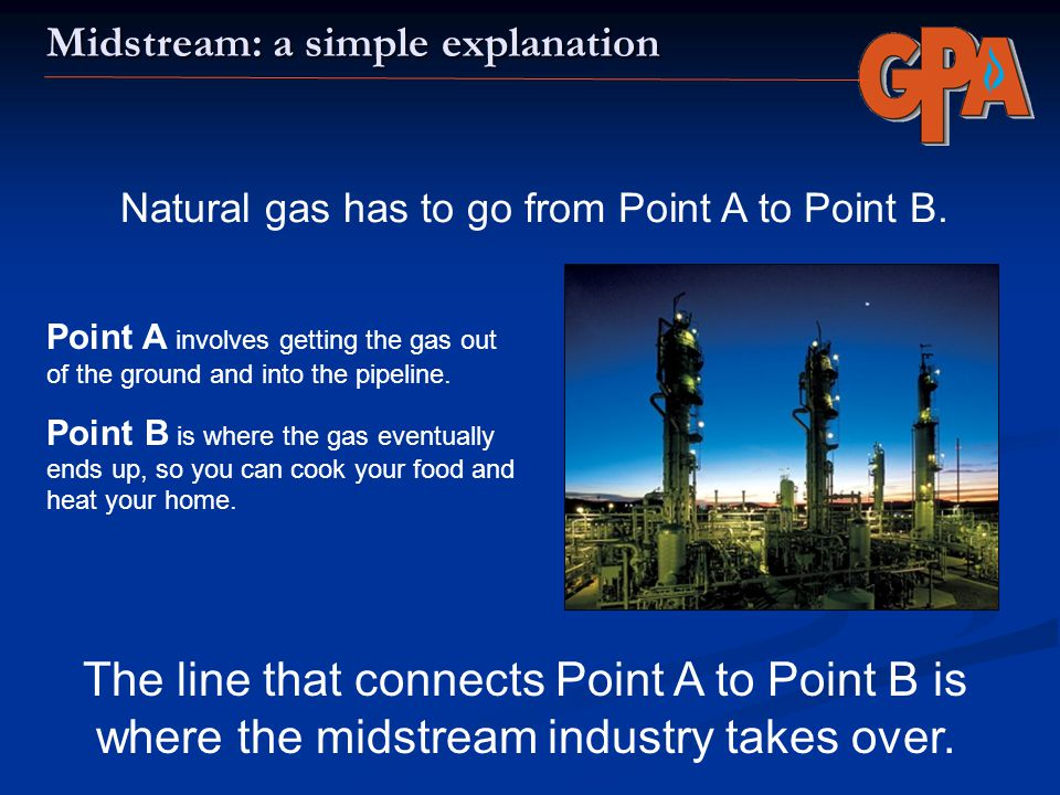 Gas processing: connecting A to B Raw natural gas consists of hydrocarbons: methane propane butane pentane plus many more That raw natural gas must be purified, or processed, to meet quality standards and specifications set by the major pipeline and distribution companies.