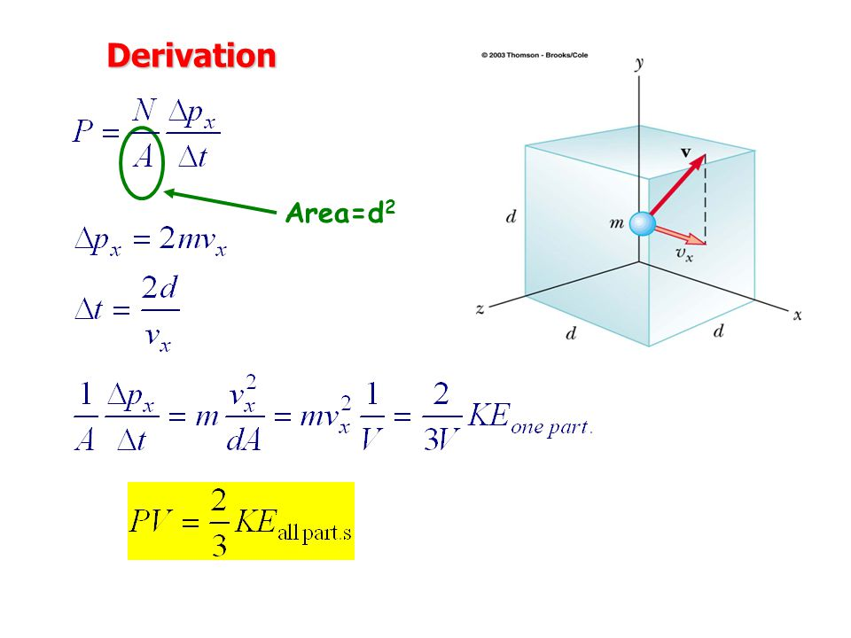 Derivation Area=d 2