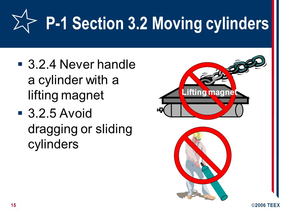 15©2006 TEEX P-1 Section 3.2 Moving cylinders 3.2.4 Never handle a cylinder with a lifting magnet 3.2.5 Avoid dragging or sliding cylinders Lifting ma