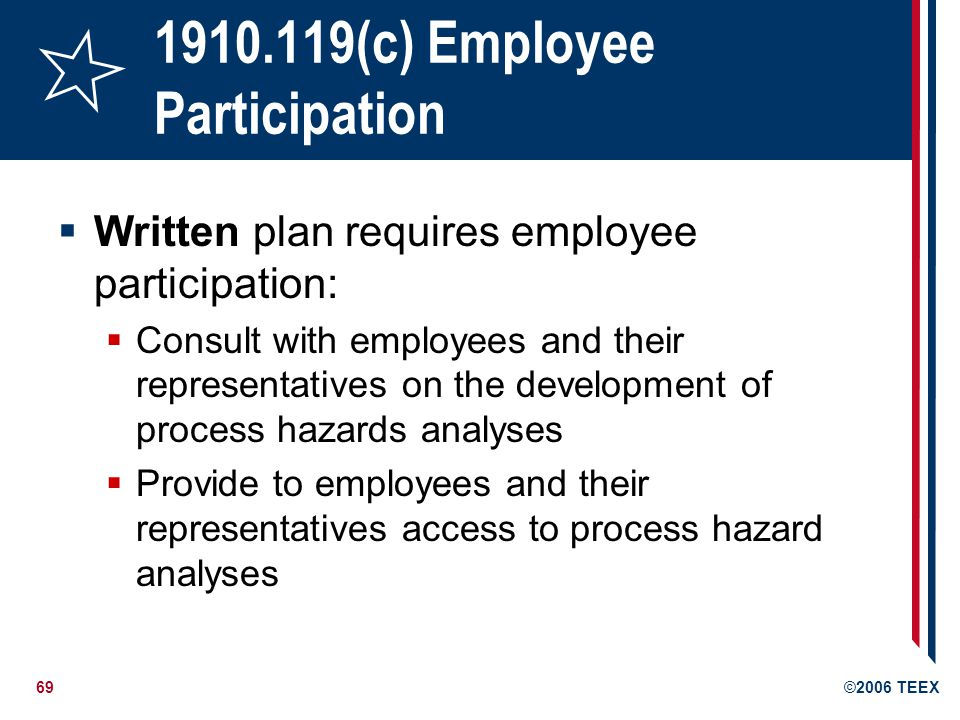 69©2006 TEEX 1910.119(c) Employee Participation Written plan requires employee participation: Consult with employees and their representatives on the