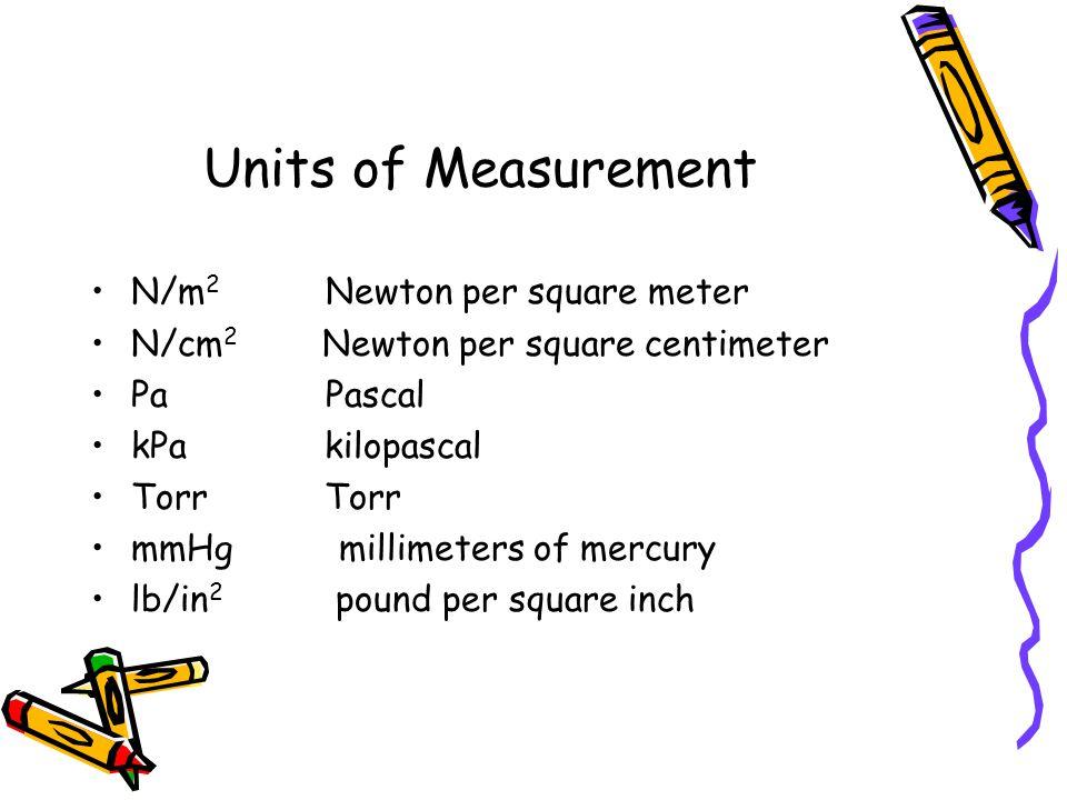 Units of Measurement N/m 2 Newton per square meter N/cm 2 Newton per square centimeter Pa Pascal kPa kilopascal Torr mmHg millimeters of mercury lb/in