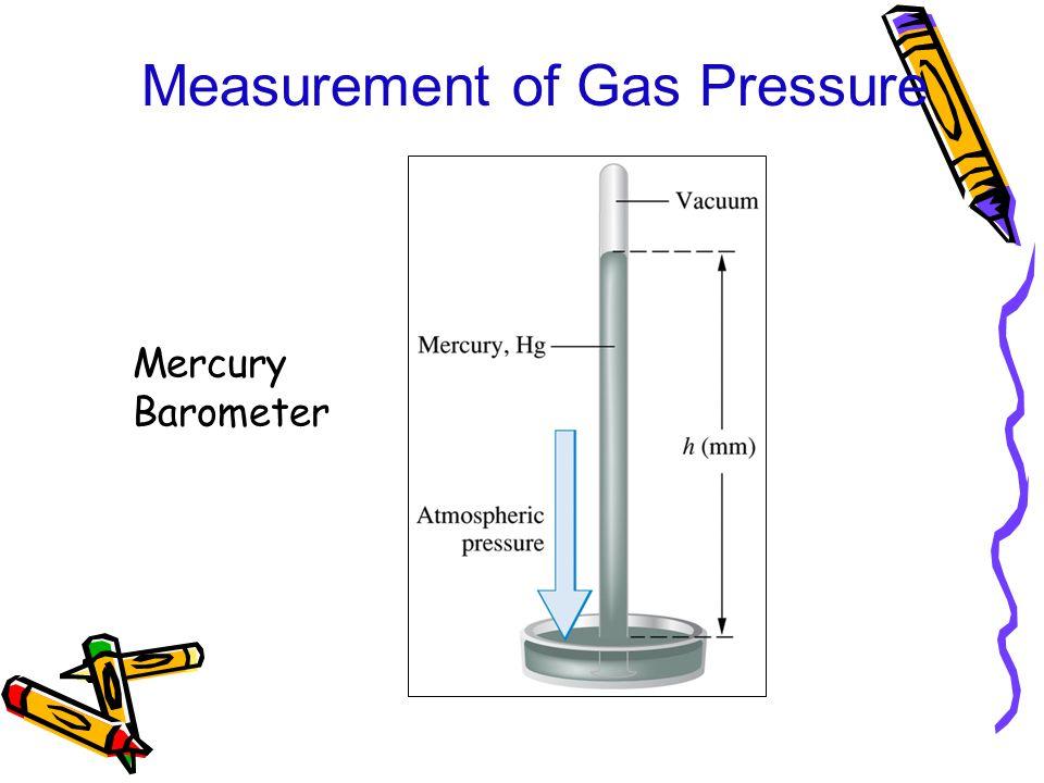 Mercury Barometer Measurement of Gas Pressure