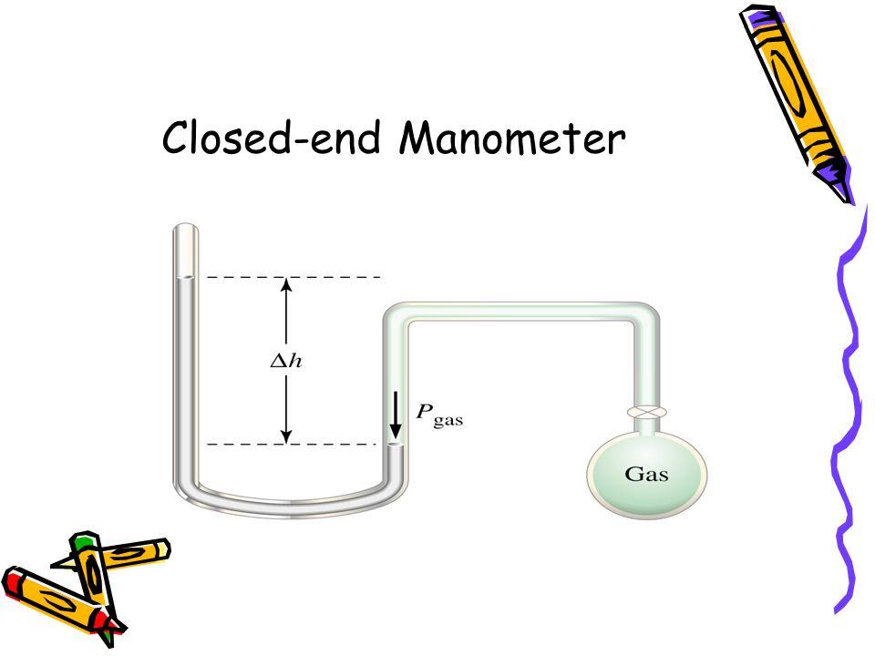 Closed-end Manometer