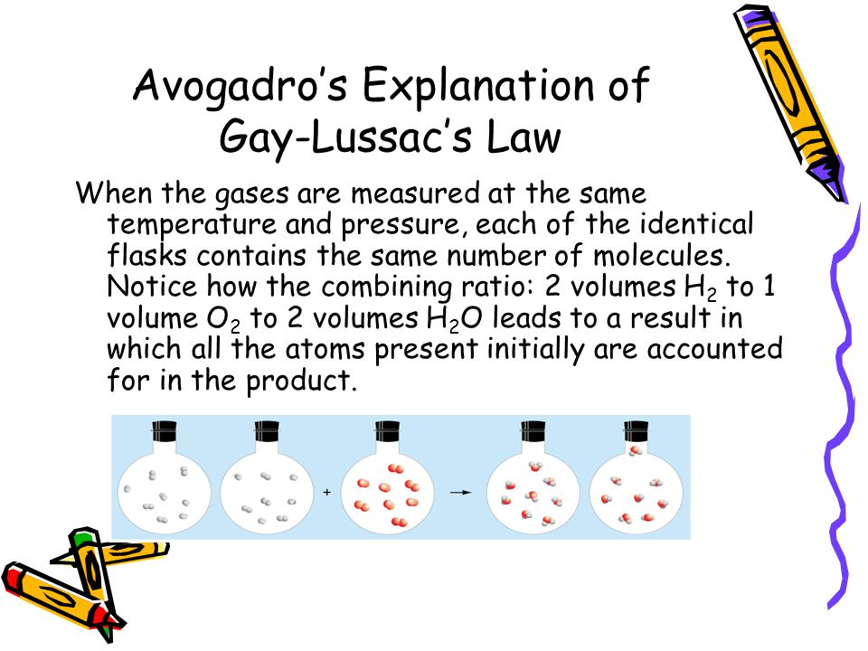 Avogadros Explanation of Gay-Lussacs Law When the gases are measured at the same temperature and pressure, each of the identical flasks contains the same number of molecules.
