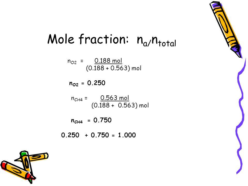 Mole fraction: n a/ n total n O2 = 0.188 mol (0.188 + 0.563) mol n O2 = 0.250 n CH4 = 0.563 mol (0.188 + 0.563) mol n CH4 = 0.750 0.250 + 0.750 = 1.000