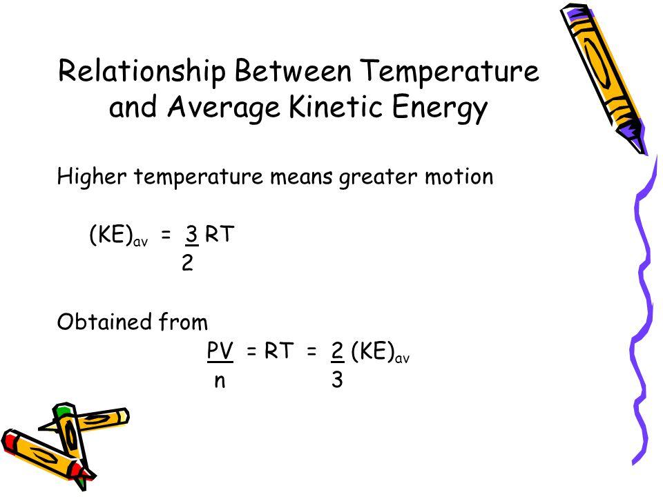 Relationship Between Temperature and Average Kinetic Energy Higher temperature means greater motion (KE) av = 3 RT 2 Obtained from PV = RT = 2 (KE) av