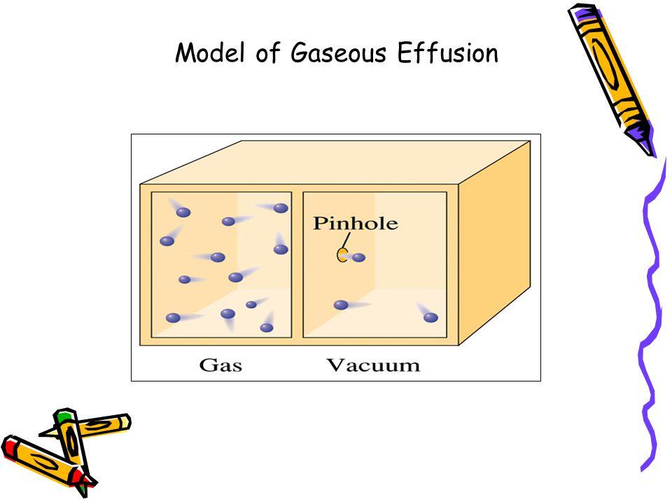 Model of Gaseous Effusion