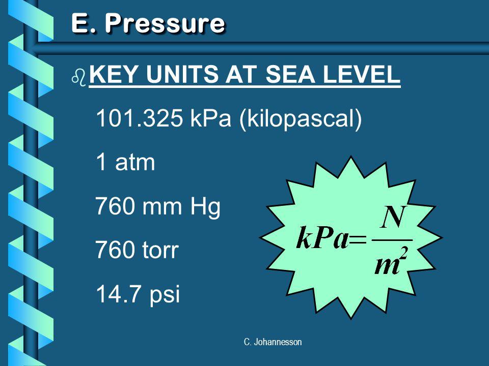 C. Johannesson E. Pressure b KEY UNITS AT SEA LEVEL 101.325 kPa (kilopascal) 1 atm 760 mm Hg 760 torr 14.7 psi