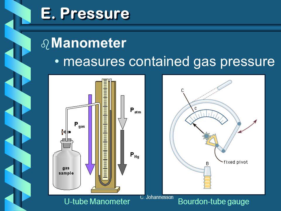 C. Johannesson E. Pressure b Manometer measures contained gas pressure U-tube ManometerBourdon-tube gauge