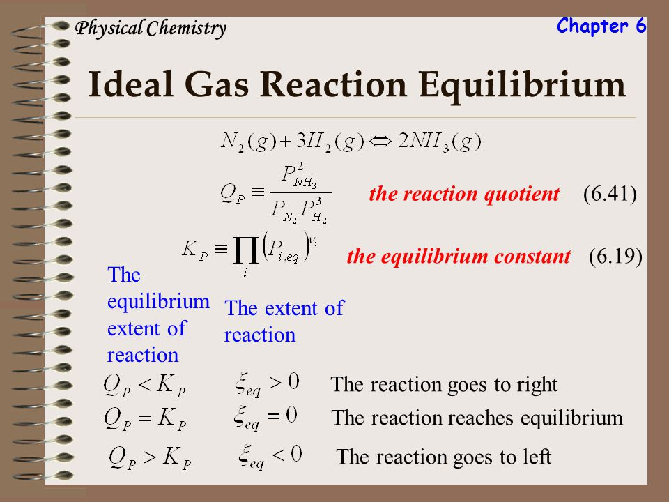 Ideal Gas Reaction Equilibrium The equilibrium extent of reaction the reaction quotient(6.41) The reaction goes to right The reaction reaches equilibrium The reaction goes to left (6.19) the equilibrium constant The extent of reaction Physical Chemistry Chapter 6