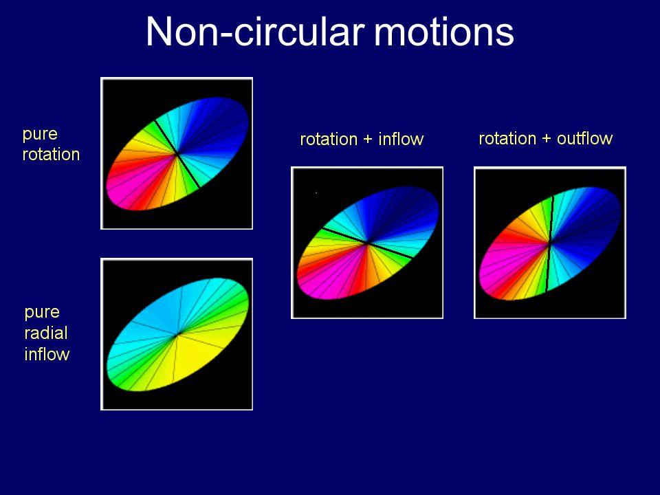 Non-circular motions