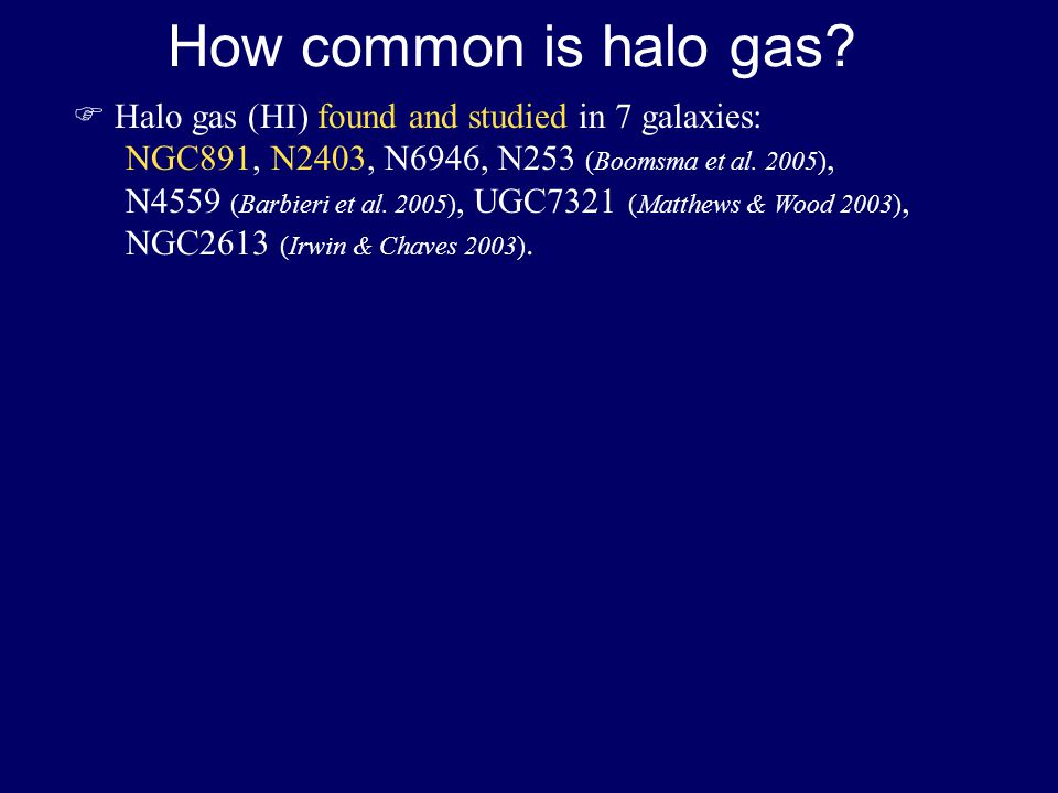 How common is halo gas.