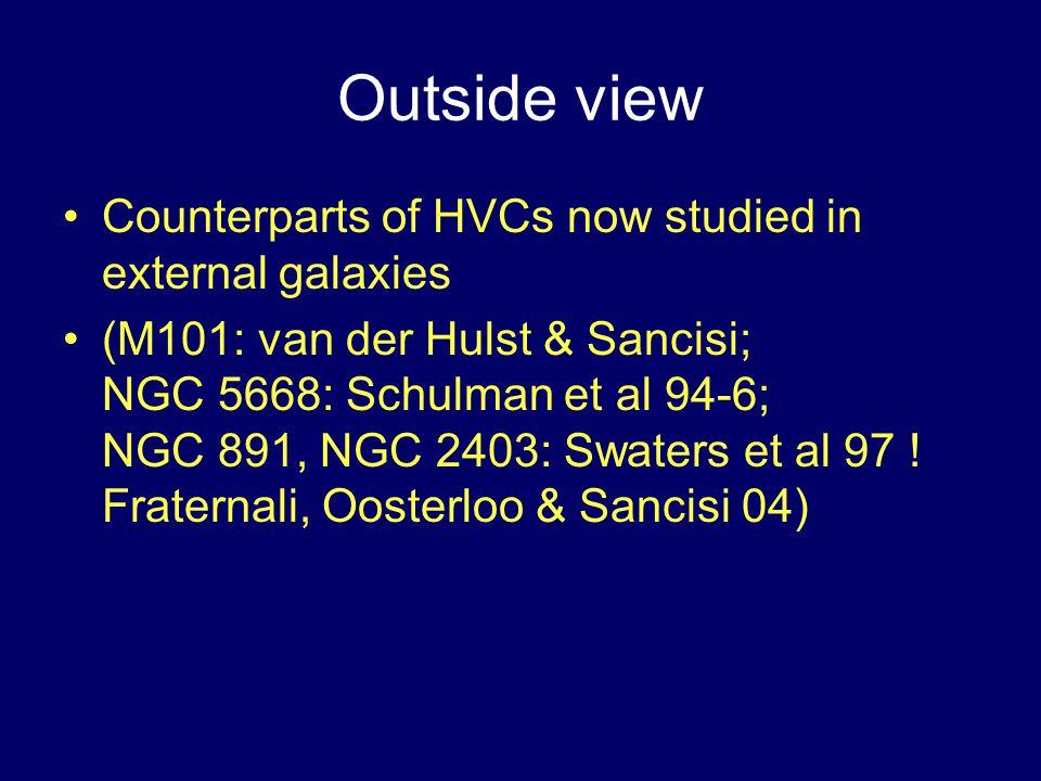 Outside view Counterparts of HVCs now studied in external galaxies (M101: van der Hulst & Sancisi; NGC 5668: Schulman et al 94-6; NGC 891, NGC 2403: Swaters et al 97 .
