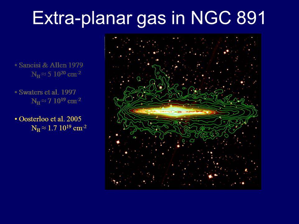 Extra-planar gas in NGC 891 Sancisi & Allen 1979 N H 5 10 20 cm -2 Swaters et al.