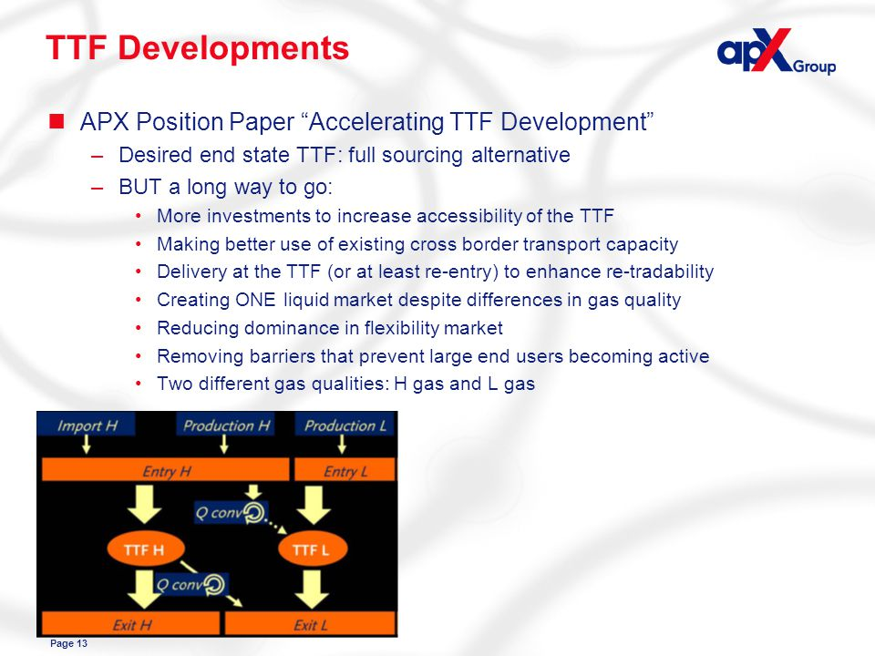 Page 13 TTF Developments nAPX Position Paper Accelerating TTF Development –Desired end state TTF: full sourcing alternative –BUT a long way to go: More investments to increase accessibility of the TTF Making better use of existing cross border transport capacity Delivery at the TTF (or at least re-entry) to enhance re-tradability Creating ONE liquid market despite differences in gas quality Reducing dominance in flexibility market Removing barriers that prevent large end users becoming active Two different gas qualities: H gas and L gas