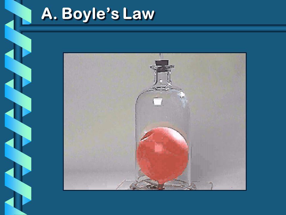 A. Boyles Law