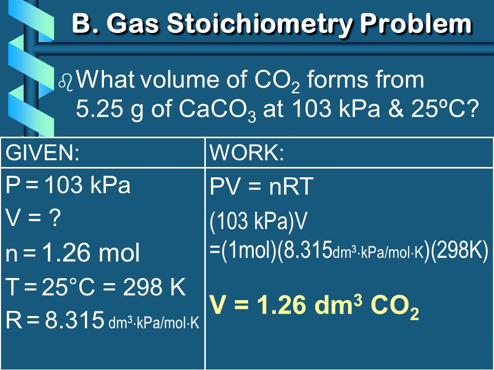 WORK: PV = nRT (103 kPa)V =(1mol)(8.315 dm 3 kPa/mol K )(298K) V = 1.26 dm 3 CO 2 B. Gas Stoichiometry Problem b What volume of CO 2 forms from 5.25 g