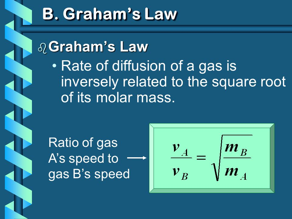 B. Grahams Law b Grahams Law Rate of diffusion of a gas is inversely related to the square root of its molar mass. Ratio of gas As speed to gas Bs spe
