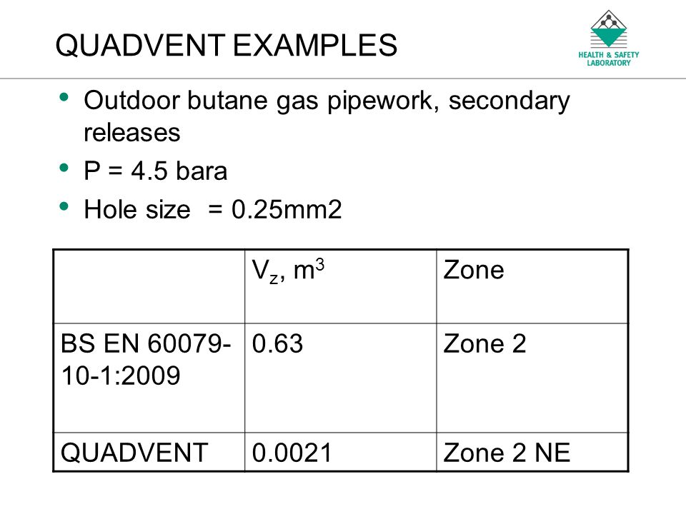 An Agency of the Health and Safety Executive QUADVENT EXAMPLES Outdoor butane gas pipework, secondary releases P = 4.5 bara Hole size = 0.25mm2 V z, m