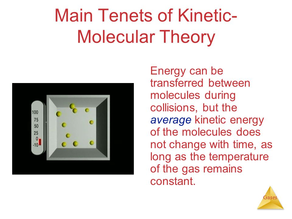 Gases Main Tenets of Kinetic- Molecular Theory Energy can be transferred between molecules during collisions, but the average kinetic energy of the molecules does not change with time, as long as the temperature of the gas remains constant.