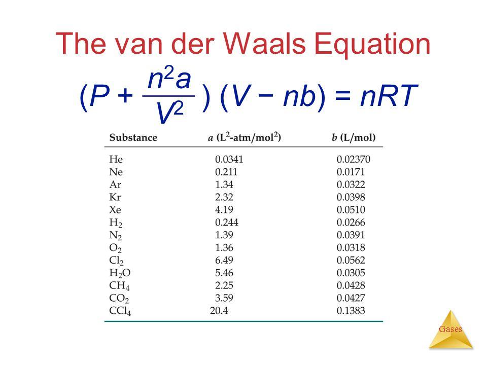 Gases The van der Waals Equation ) (V nb) = nRT n2aV2n2aV2 (P +