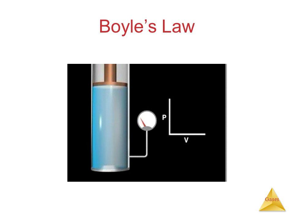 Gases Boyles Law