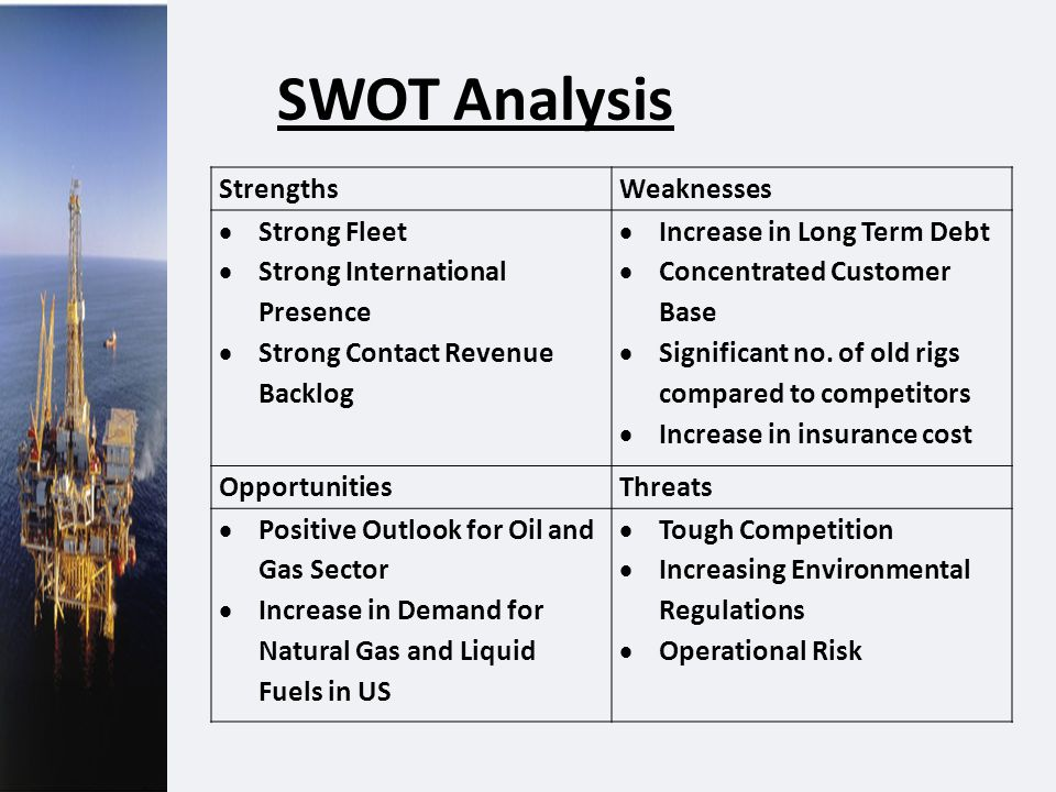 SWOT Analysis StrengthsWeaknesses Strong Fleet Strong International Presence Strong Contact Revenue Backlog Increase in Long Term Debt Concentrated Cu