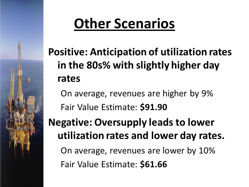 Other Scenarios Positive: Anticipation of utilization rates in the 80s% with slightly higher day rates On average, revenues are higher by 9% Fair Valu