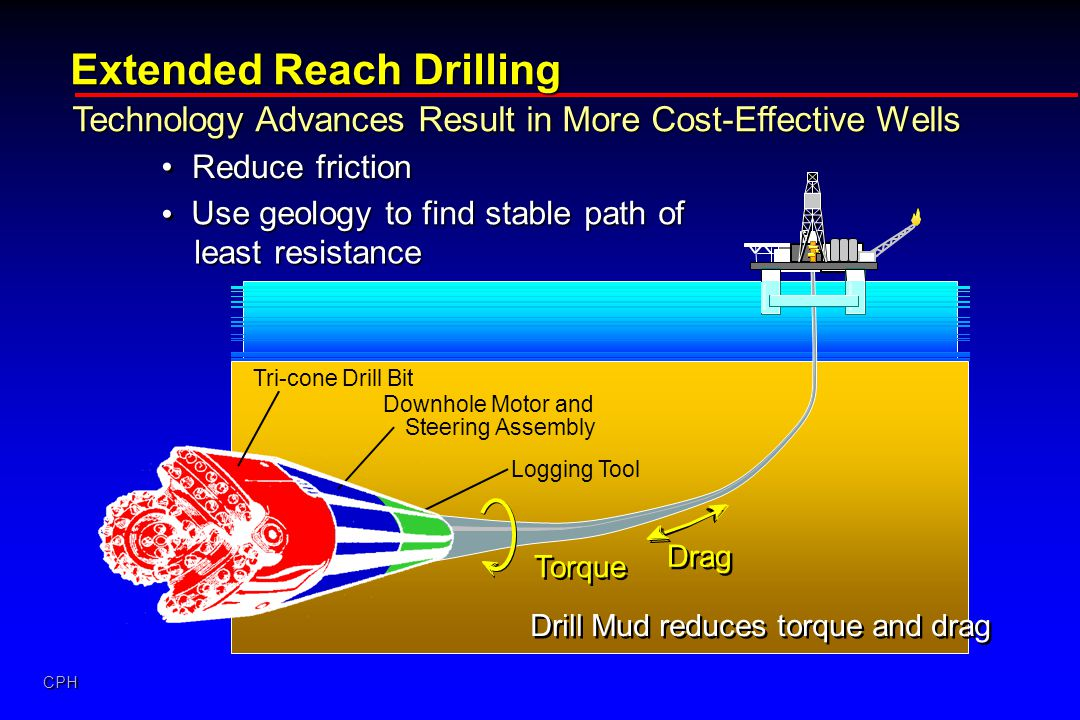 CPH Extended Reach Drilling Technology Advances Result in More Cost-Effective Wells Reduce friction Use geology to find stable path of least resistanc