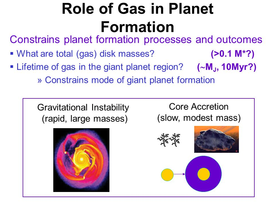 Role of Gas in Planet Formation Lifetime of gas in the terrestrial planet region.