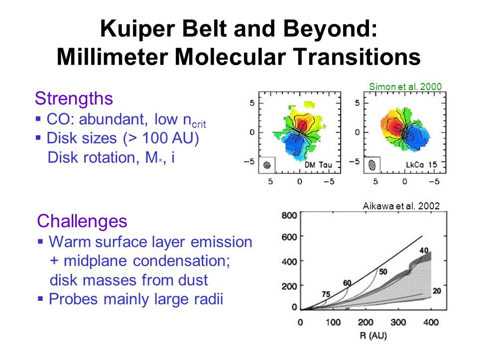 Case Study: TW Hya = 32g/cm 2 at 20 AU (SED) Outer disk is too massive for photoevap to create inner hole Mdot=5x10 -10 -5x10 -9 Evolutionary Status: Transitional TTS 0.1 g/cm 2 at 20AU,13Myr Cores or Planets.