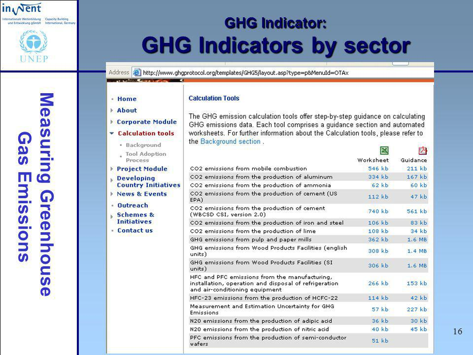 Measuring Greenhouse Gas Emissions 17 GHG Indicator Quiz Lets test what you have learnt!