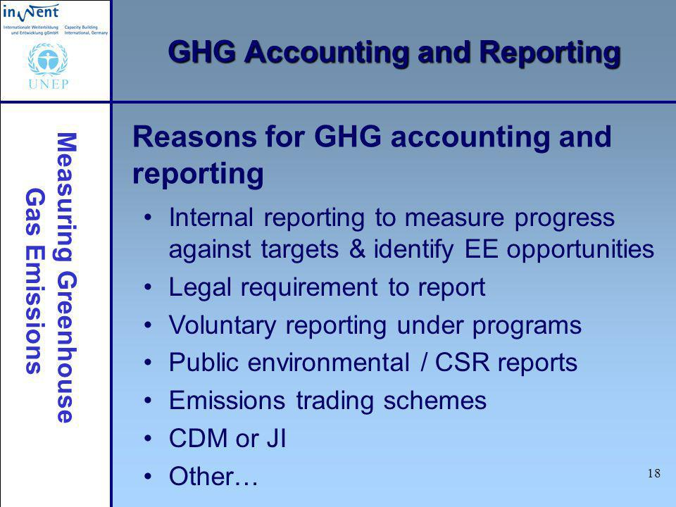 Measuring Greenhouse Gas Emissions 18 GHG Accounting and Reporting Reasons for GHG accounting and reporting Internal reporting to measure progress against targets & identify EE opportunities Legal requirement to report Voluntary reporting under programs Public environmental / CSR reports Emissions trading schemes CDM or JI Other…