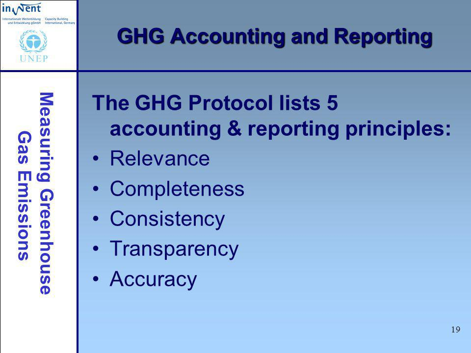 Measuring Greenhouse Gas Emissions 20 GHG Accounting and Reporting: Relevance Define boundaries: Organizational structures Operational boundaries Business context Specific inclusions / exclusions A multinational operates a plant but owns only 60% of shares Do you count 100% or 60% of emissions?