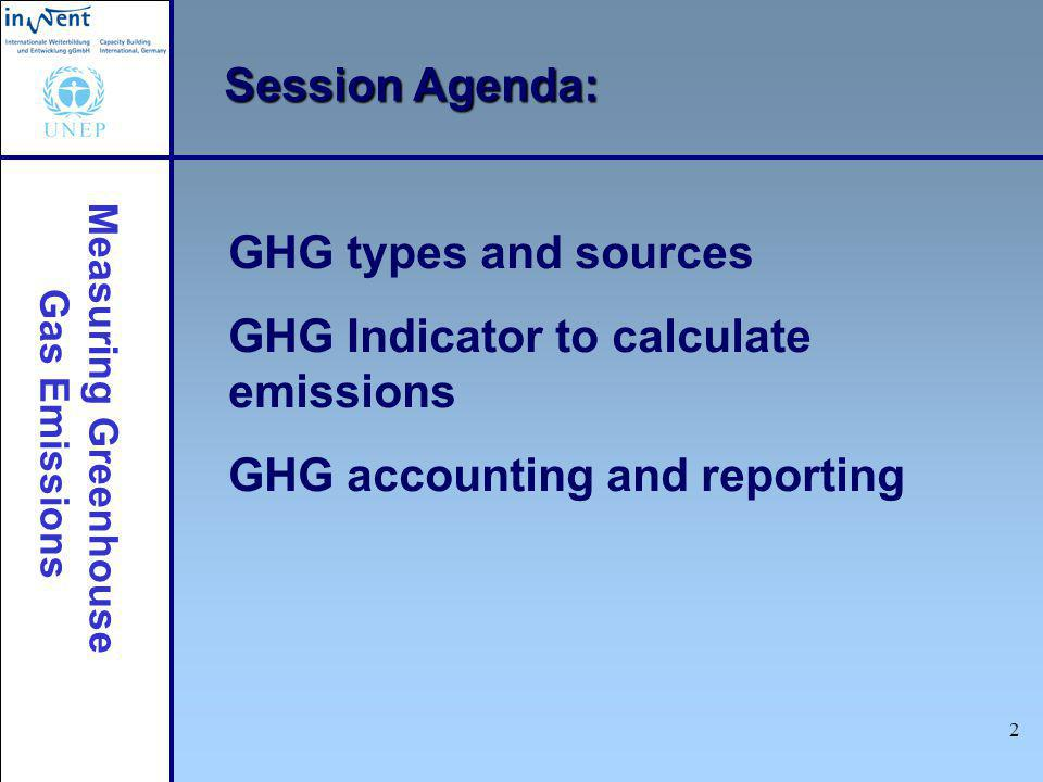 Measuring Greenhouse Gas Emissions 2 Session Agenda: GHG types and sources GHG Indicator to calculate emissions GHG accounting and reporting