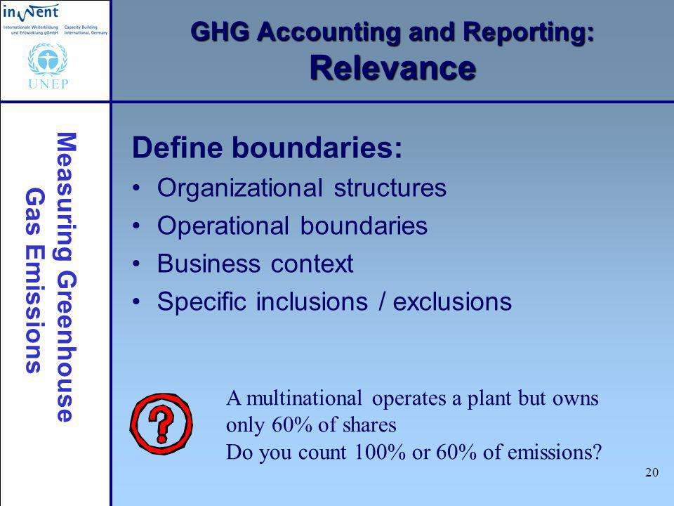 Measuring Greenhouse Gas Emissions 20 GHG Accounting and Reporting: Relevance Define boundaries: Organizational structures Operational boundaries Business context Specific inclusions / exclusions A multinational operates a plant but owns only 60% of shares Do you count 100% or 60% of emissions