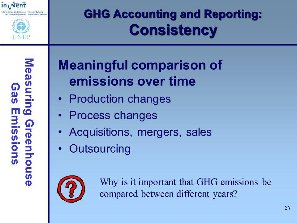 Measuring Greenhouse Gas Emissions 23 GHG Accounting and Reporting: Consistency Meaningful comparison of emissions over time Production changes Proces
