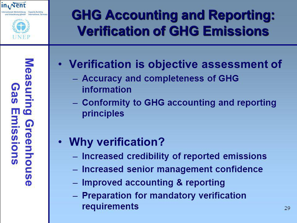 Measuring Greenhouse Gas Emissions 29 Verification is objective assessment of –Accuracy and completeness of GHG information –Conformity to GHG account