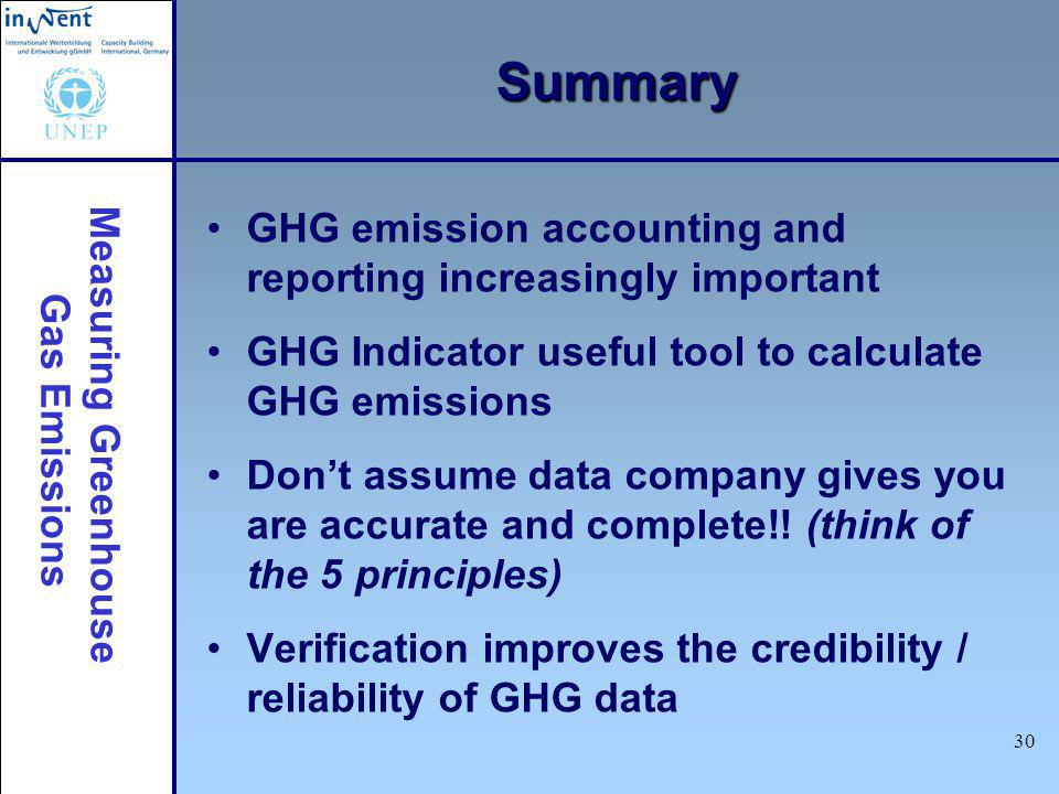 Measuring Greenhouse Gas Emissions 30 GHG emission accounting and reporting increasingly important GHG Indicator useful tool to calculate GHG emission