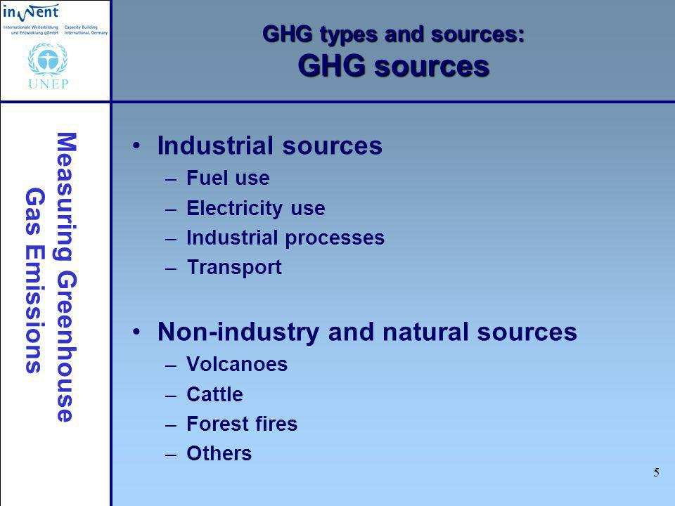 Measuring Greenhouse Gas Emissions 5 GHG types and sources: GHG sources Industrial sources –Fuel use –Electricity use –Industrial processes –Transport Non-industry and natural sources –Volcanoes –Cattle –Forest fires –Others