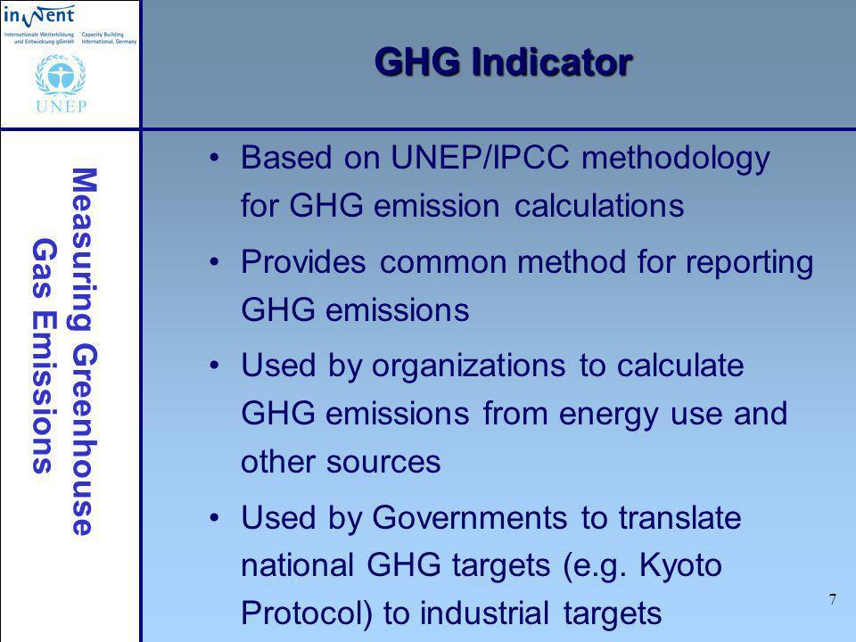 Measuring Greenhouse Gas Emissions 8 GHG Indicator: Methodology 2.