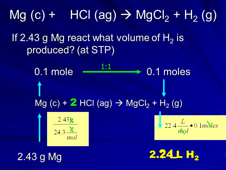 Use mole ratio (coefficients) Use 22.4 L/mol @ STP Or PV = nRT Use MW on P.T. Use MW on P.T. Use 22.4 L/mol @ STP Or PV = nRT