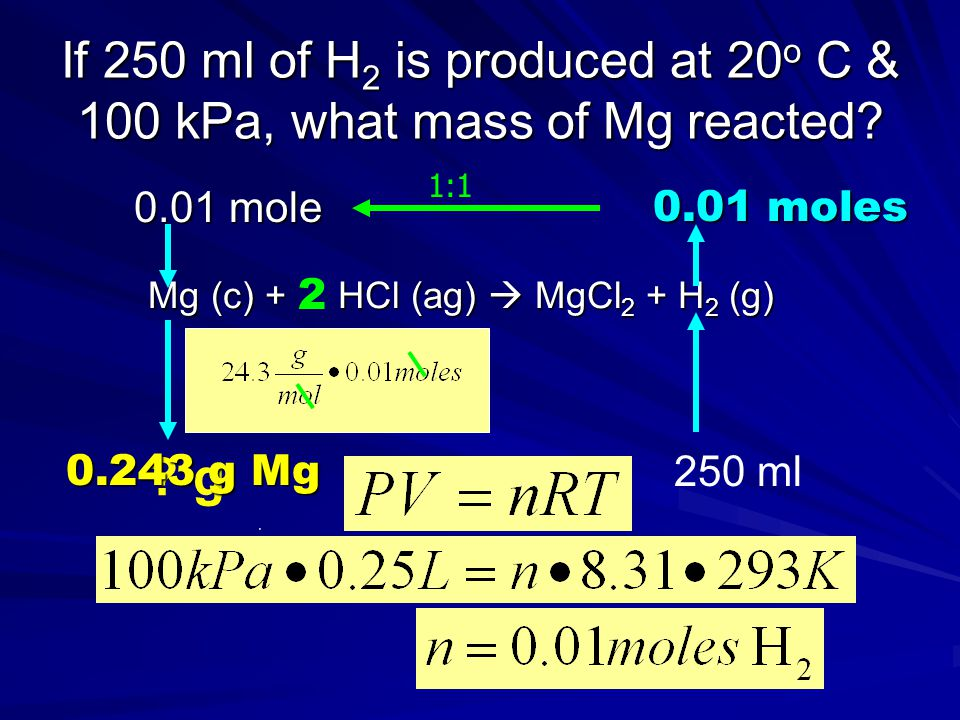 Mg (c) +2 HCl (ag) MgCl 2 + H 2 (g) If 2.43 g Mg react what volume of H 2 is produced at 40 o C and 85 kPa? Mg (c) + HCl (ag) MgCl 2 + H 2 (g) Mg (c)