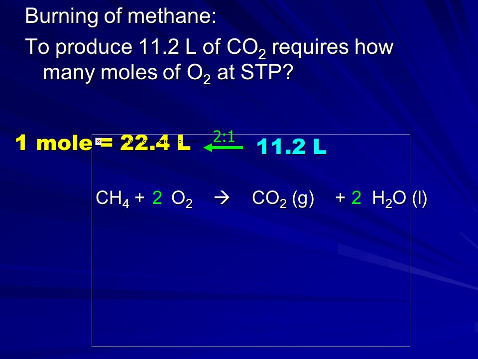 Burning of methane: What vol. of oxygen is needed to completely burn 1 L of methane? CH 4 + O 2 CO 2 (g) + H 2 O (l) CH 4 + O 2 CO 2 (g) + H 2 O (l) 2