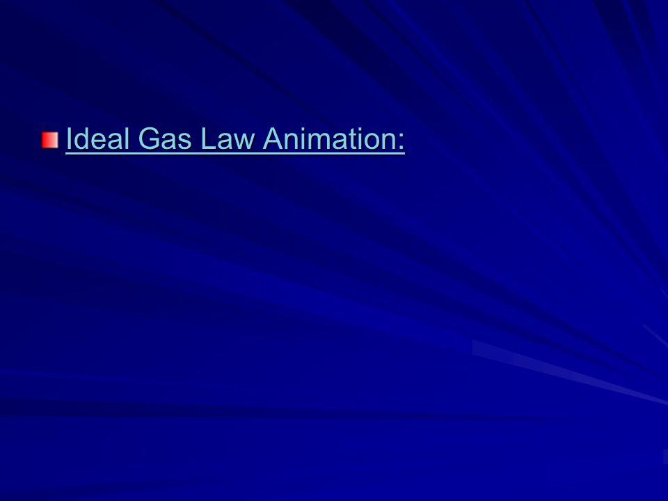 Ideal Gas Law Animation: Ideal Gas Law Animation: