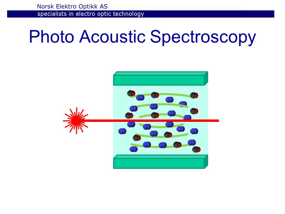 Photo Acoustic Spectroscopy