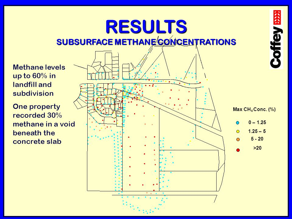 RESULTS SUBSURFACE METHANE CONCENTRATIONS Max CH 4 Conc. (%) 0 – 1.25 1.25 – 5 5 - 20 >20 Methane levels up to 60% in landfill and subdivision One pro