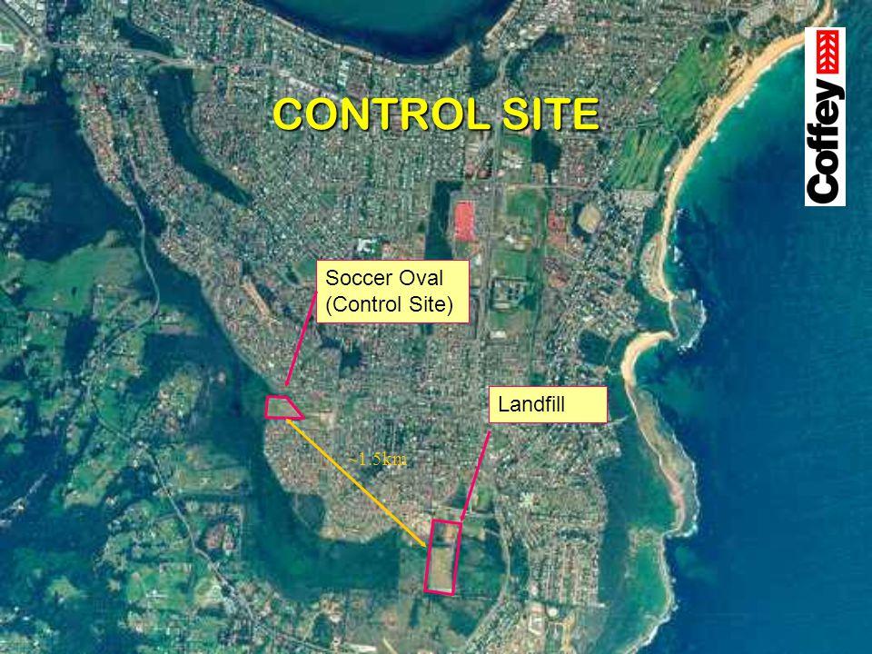 LandfillSoccer Oval (Control Site) ~1.5km CONTROL SITE